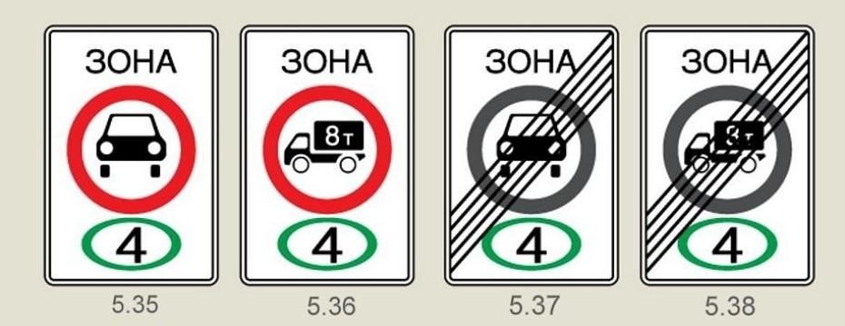 знаки ограничения для старых машин