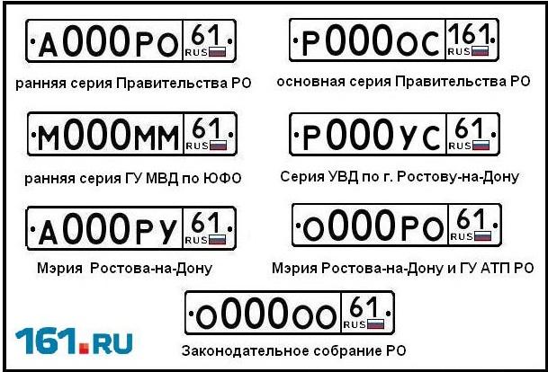 блатные номера регионов